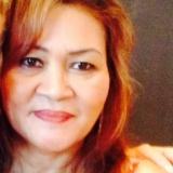 Gelynn from London | Woman | 67 years old | Virgo