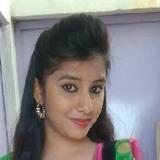 Anusha from Belgaum | Woman | 29 years old | Leo