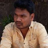 Harikrizhn from Nellore | Man | 25 years old | Aquarius