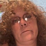 Pumpkin from Saltsburg | Woman | 57 years old | Taurus