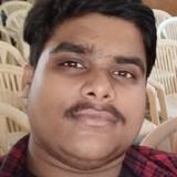 Loverzzzz from Kalyan   Man   20 years old   Aquarius