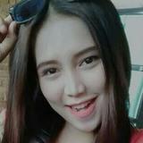 Widiia from Bandung | Woman | 25 years old | Sagittarius