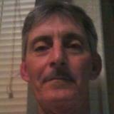 Hertz from Cassville | Man | 53 years old | Aquarius