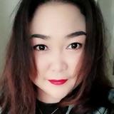 Coco from Dubai | Woman | 44 years old | Scorpio
