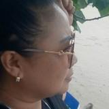 Nyim from Bandung | Woman | 45 years old | Scorpio