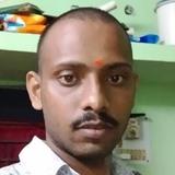 Abhishek from Coimbatore   Man   24 years old   Gemini