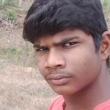Manikandan from Sulur | Man | 20 years old | Taurus
