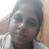 Ryux from Chennai | Woman | 23 years old | Aquarius