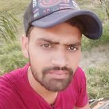 Sandeep from Dasua | Man | 25 years old | Aquarius