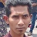 Verdiyan from Banyuwangi | Man | 35 years old | Libra