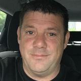 Stan from Halesowen | Man | 44 years old | Sagittarius