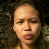 Beccaallona from Temanggung | Woman | 29 years old | Virgo