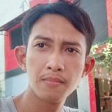 Agussuranto from Surakarta | Man | 28 years old | Leo