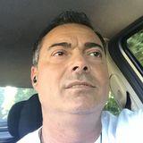 Cucciolo from Monchengladbach | Man | 55 years old | Libra