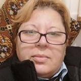 Charleskim3Zp from Frankfurt (Main) Niederrad   Woman   43 years old   Pisces