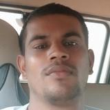 Raj from Brahmapur | Man | 28 years old | Virgo