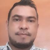 Jemboembo35A from Kupang | Man | 33 years old | Libra