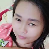 Vania from Bandung | Woman | 28 years old | Scorpio