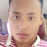 Yaima from Aizawl   Man   28 years old   Aries