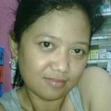 Ndahless from Surakarta | Woman | 38 years old | Virgo