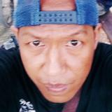 Iyan from Amuntai | Man | 28 years old | Aries