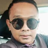 Mram from Skudai   Man   34 years old   Libra