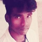 Nishanth from Gummidipoondi | Man | 21 years old | Capricorn