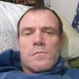 Erwinluxip from Newark | Man | 48 years old | Aries