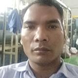 Rajendar from Kichha | Man | 26 years old | Capricorn
