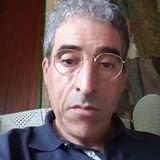 Medoy from A Coruna | Man | 56 years old | Scorpio