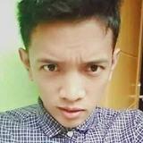 Risal from Batam   Man   23 years old   Taurus