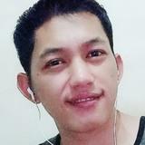 Xgunawanx from Tangerang | Man | 26 years old | Aries