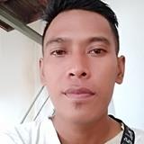 Andipian from Makassar | Man | 26 years old | Aquarius