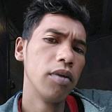 Agus from Klaten | Man | 26 years old | Aquarius
