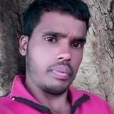 Harishankar from Vissannapeta | Man | 28 years old | Aquarius