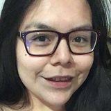 Kita from Kamloops | Woman | 23 years old | Taurus