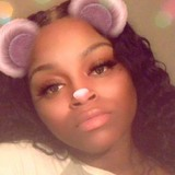 Nishababy from Orlando | Woman | 23 years old | Cancer