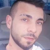 David from Perpignan   Man   26 years old   Gemini