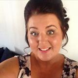 Vik from Carlisle   Woman   35 years old   Libra