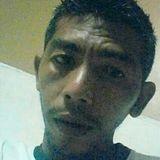Zainal from Teluk Intan   Man   40 years old   Aquarius