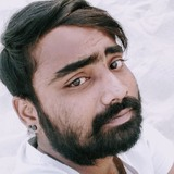 Shiva from Bellampalli | Man | 24 years old | Capricorn