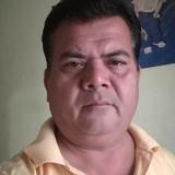 Jay from Silvassa | Man | 47 years old | Libra