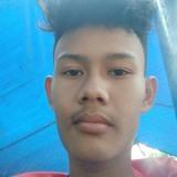 Daffa from Banjarbaru | Man | 20 years old | Capricorn