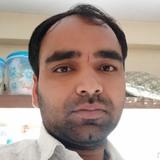 Rakesh from Vapi | Man | 27 years old | Scorpio