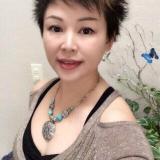 Joanna from Yorba Linda | Woman | 38 years old | Aries