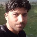 Raj from Dehra Dun | Man | 34 years old | Capricorn