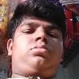 Pratik from Phaltan | Man | 19 years old | Leo