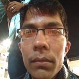 Ankur from Bisalpur | Man | 29 years old | Libra