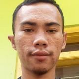 Rizky from Kuningan | Man | 26 years old | Virgo