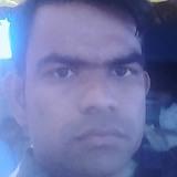 Vyankat from Mukher | Man | 29 years old | Gemini